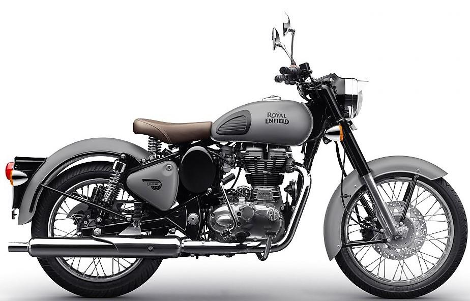 Best Royal Enfield Classic 350 Accessories