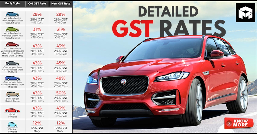 luxury car gst limit 2017  GST Rates Revised on Cars
