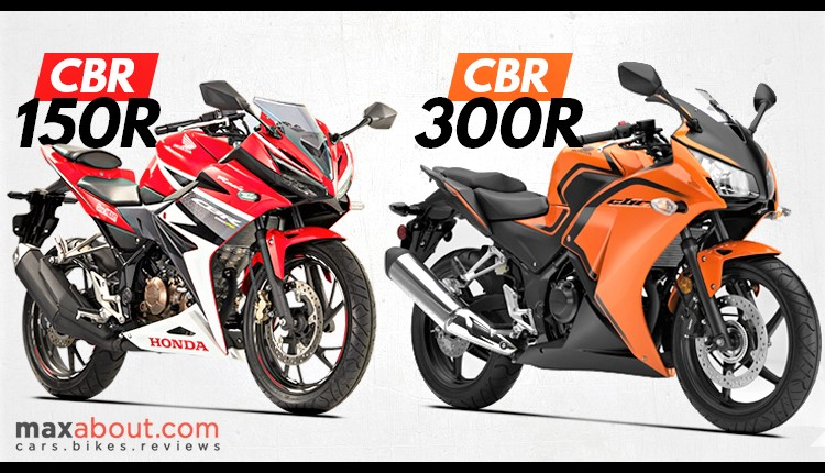 New Honda Cbr Sport Bike Launch In India At Auto Expo 2018