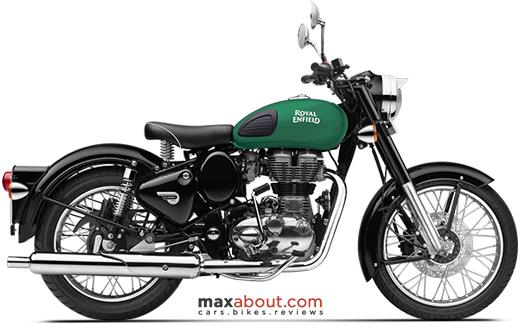 Royal Enfield Classic Redditch