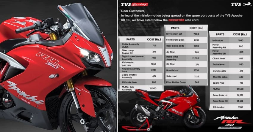 official tvs apache rr 310 spare parts price list. Black Bedroom Furniture Sets. Home Design Ideas
