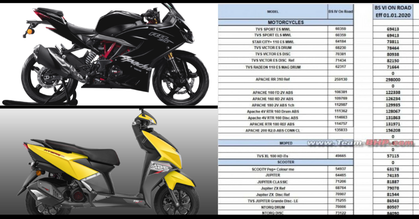 BS6 TVS Bikes & Scooters On-Road Price List