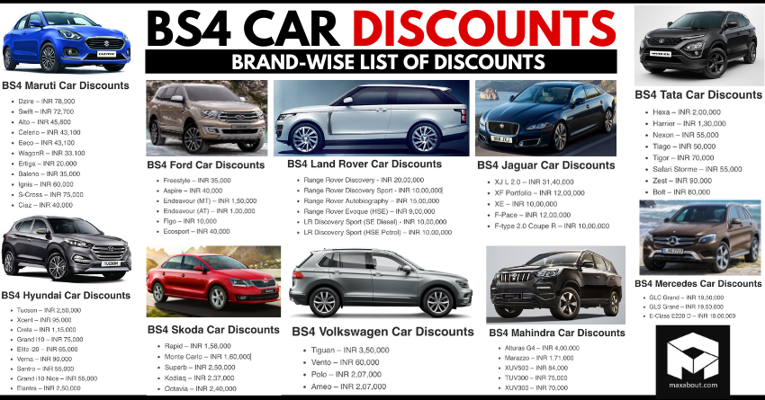 BS4 Car Discounts in India