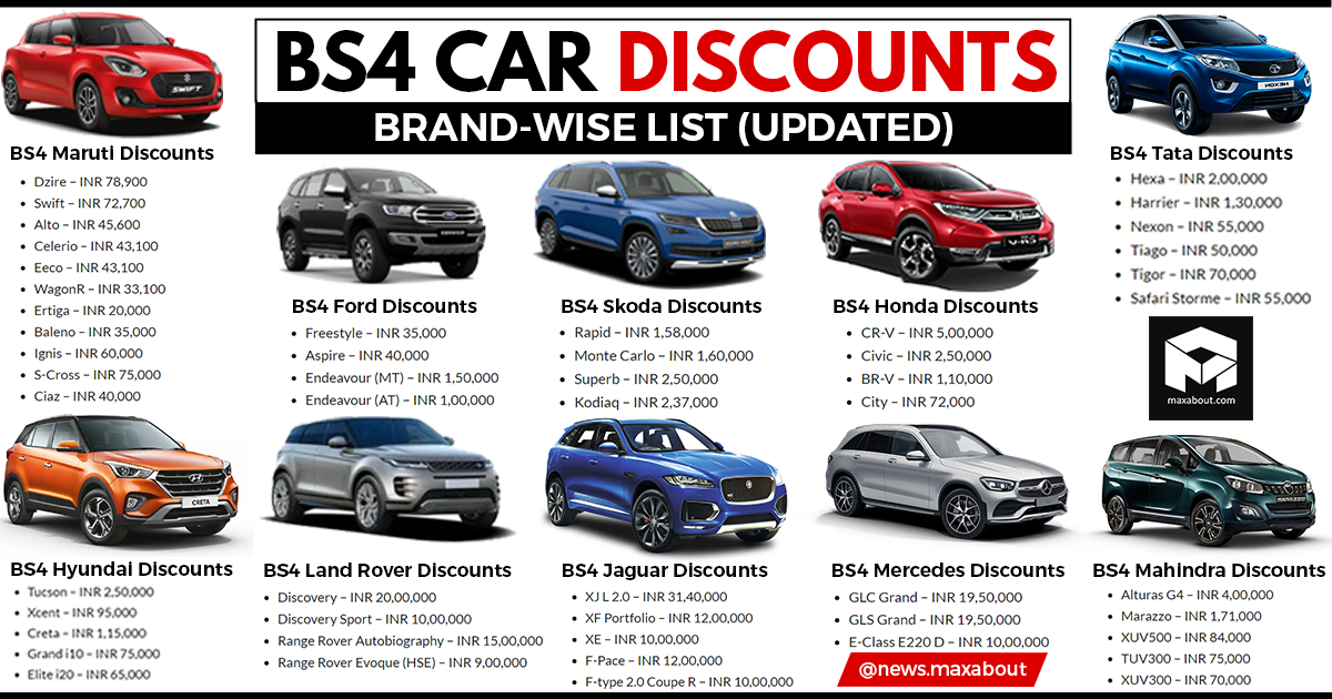 BS4 Car Discounts