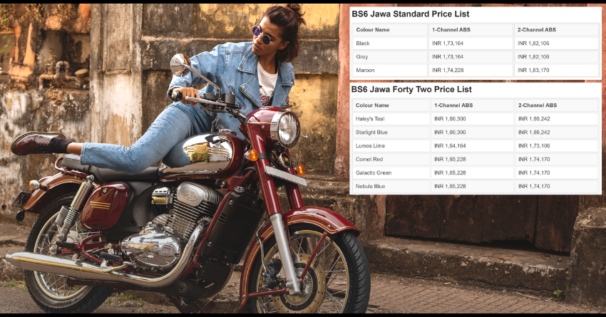 BS6 Jawa Standard and Forty Two Price List